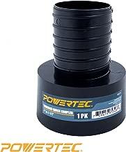 POWERTEC 70171 Threaded Quick Coupler, 4 x 2-1/2