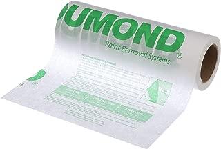 Dumond Chemicals, Inc. 1324 Dumond Laminated Paper, 13