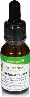 , Feline Natural Antibiotic.Homeopathic,