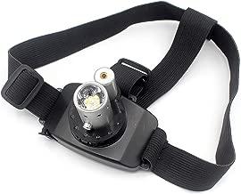 Best led laser headlamp Reviews