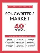 Best songwriter's market 2018 Reviews