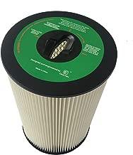 CF Clean Fairy Vacuum Cleaner Filter 1-Piece Replacement for Dirt Devil/Titan 10 Inch Cartridge Filter for Vacuflo Model FC1550 8107-01 Royal CS1200