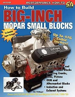 Best mopar 400 big block build Reviews