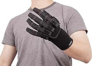 orthosis wrist