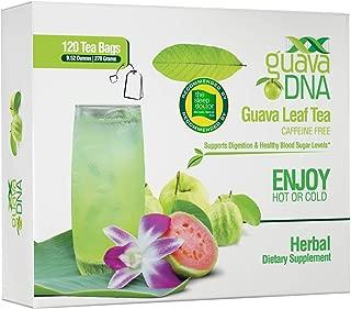 dr oz guava