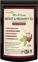 green tea ttc success stories