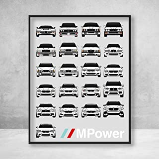 BMW M Car History Poster of all BMW M Power Cars (Wall Art Print includes BMW Car Models: M3, M4, M5, M2, M6, M1 and many more!)