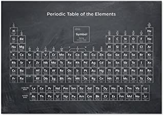 11x14 Periodic Table of Elements Educational Kids Classroom Science Chemistry Wall Art Decor