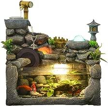 JINKAKA Outdoor Solar Powered Bird Bath Water Fountain Pump Solar Sprinkler Fountain for Pool Garden Aquarium