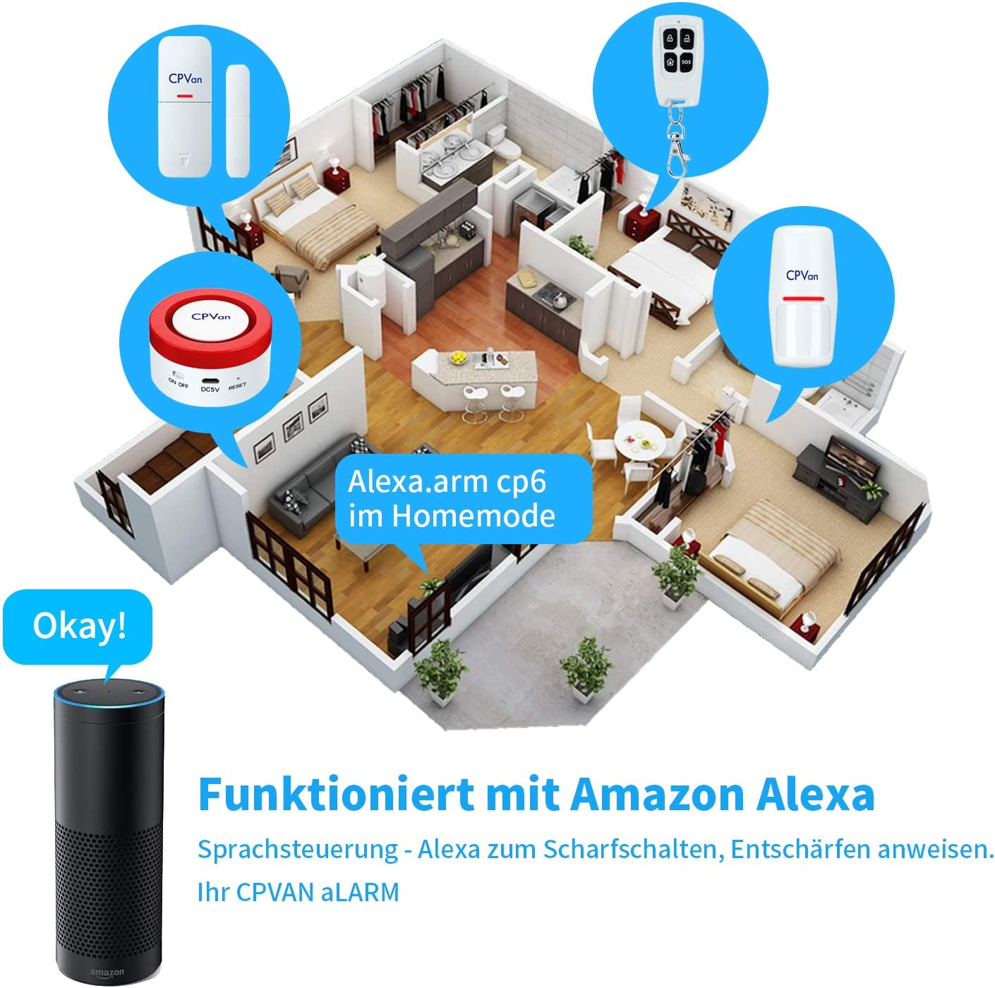 sistema di allarme intelligente Work with Aleax sistema di allarme di sicurezza con sensore di movimento, CPVAN WiFi Home Alarm System bianco sistema di allarme antifurto fai da te