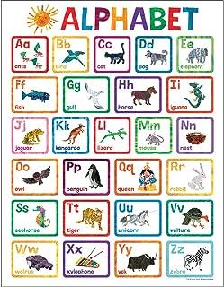 World of Eric Carle™ Alphabet Chart