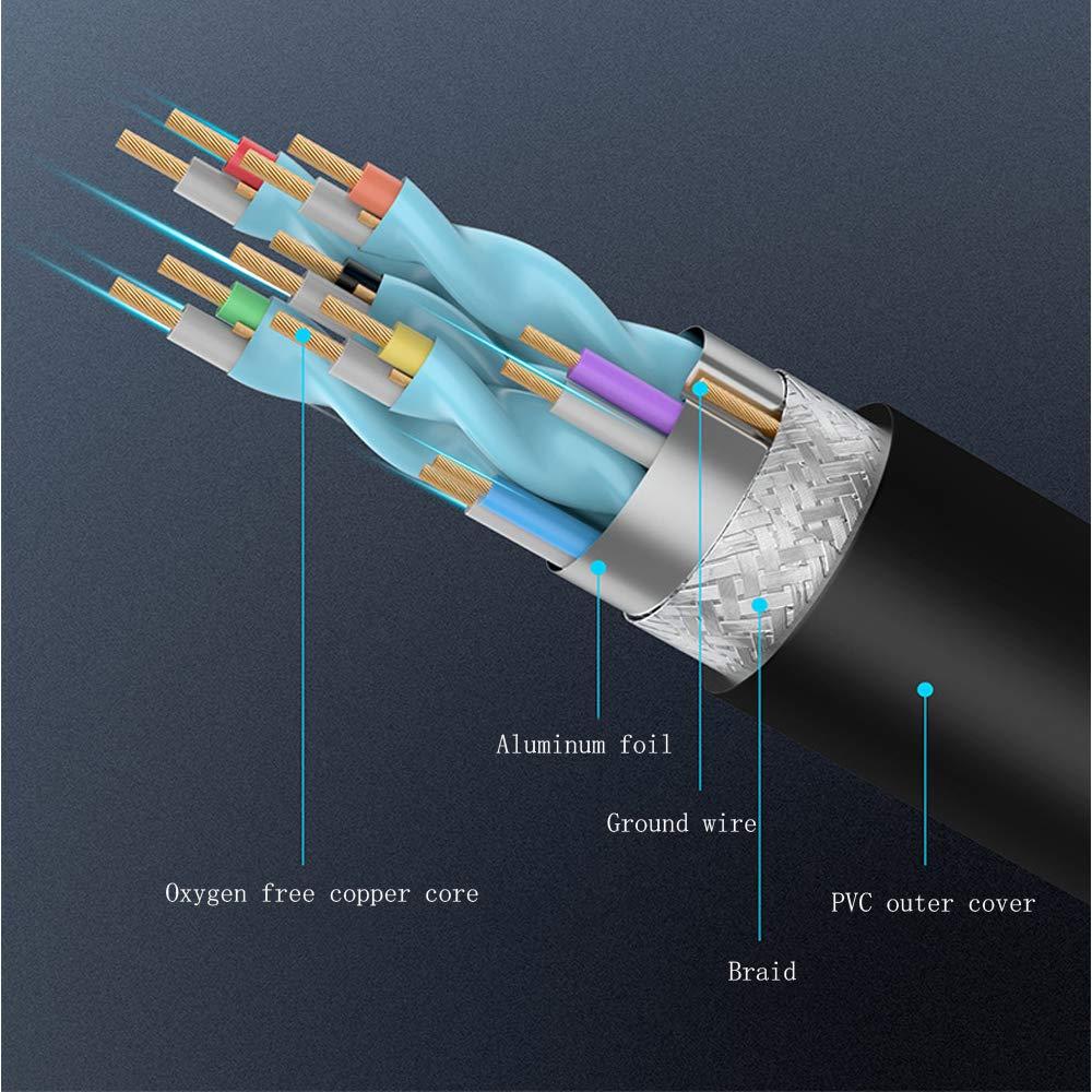 BFORS Cable HDMI, versión 2.0 4K 60Hz televisor de Alta definición PC Negro Cable de Cobre Libre de oxígeno,8meters: Amazon.es: Hogar