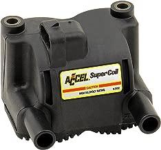 ACCEL 140410 Black Twin Cam Super Coil