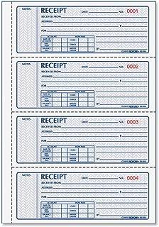 Rediform Receipt Books (RED8L808)