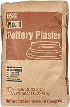 1 pottery plaster