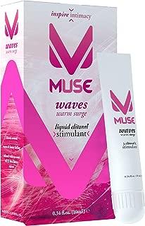 Muse Stimulating and Arousing Gel (Warm Surge)