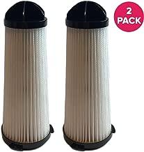 Crucial Vacuum Replacement Vacuum Filter Compatible With Hoover Backpack Vac & Shoulder Vac - Pair with HEPA Style Part 2KE2110000, 2-KE2110000, 2- KE2110-000, 7.5 x 3.1 x 3.1 - Bulk (2 Pack)