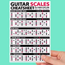 Guitar Scales Cheatsheet Laminated Pocket Reference. Best Music Stuff (LARGE - 6-in x 9-in)