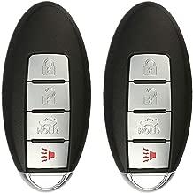 KeylessOption Keyless Entry Remote Car Key Fob for KBRASTU15 (Pack of 2)