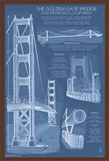 Trends International The Golden Gate Bridge-Blueprints Wall Poster, 24.25