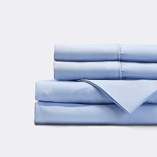 convert a fit sheets