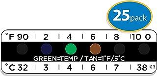 Temperature Strips for Urine Drug Testing (25 Pack)