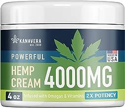 elevate hemp extract cream