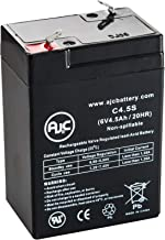 CSB GP640 6V 4.5Ah UPS Battery - This is an AJC Brand Replacement