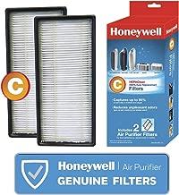 Hoover AH42001 Nano Allergen Filter