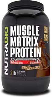 NutraBio Muscle Matrix - Whey Protein Blend (Chocolate, 2 Pounds)