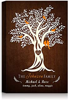 Family Tree - Personalized Canvas Prints Gift Family Members Names Gift for Anniversary, Valentine's day,Wedding.