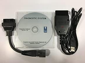 for Yamaha Boat Marine Diagnostic USB Cable Kit for Outboard/WaveRunner/Jet Boat