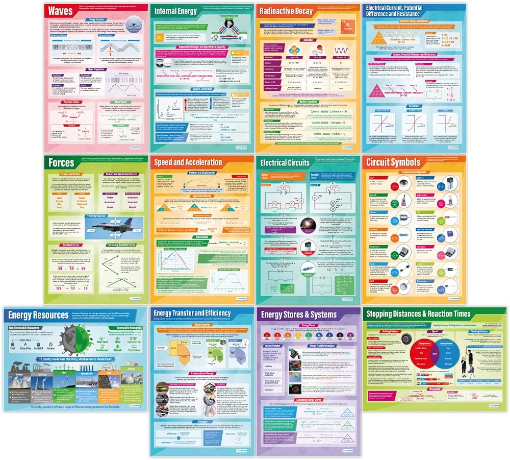 Physics Posters - Set of 12 Gloss Science Soldering Paper Branded goods Meas