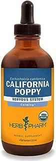 california poppy extract uses