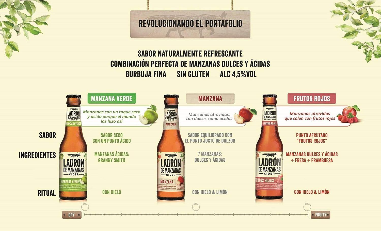 Ladrón de Manzanas Cider - 750 ml