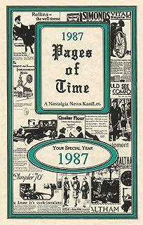 1987 Pages of Time Kardlet (PT1987)