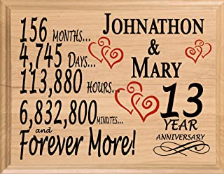 Broad Bay 13th Personalized 13 Year Anniversary Wedding Gift for Wife Husband Couple Him Her