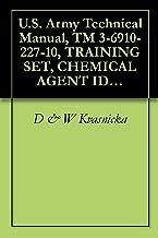 U.S. Army Technical Manual, TM 3-6910-227-10, TRAINING SET, CHEMICAL AGENT IDENTIFICATION: SIMULANTS, M72A2, (NSN 6910-01-043-2090), 1979