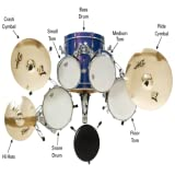 Beginner Drum Lessons Videos