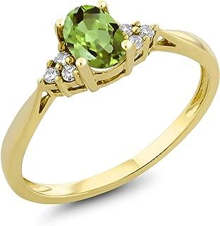 Best 14k gold birthstone rings Reviews