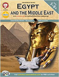 Best egypt on world map Reviews