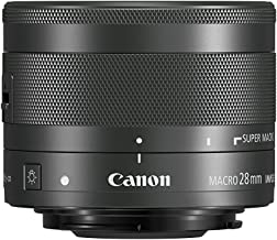 canon ef m 28mm