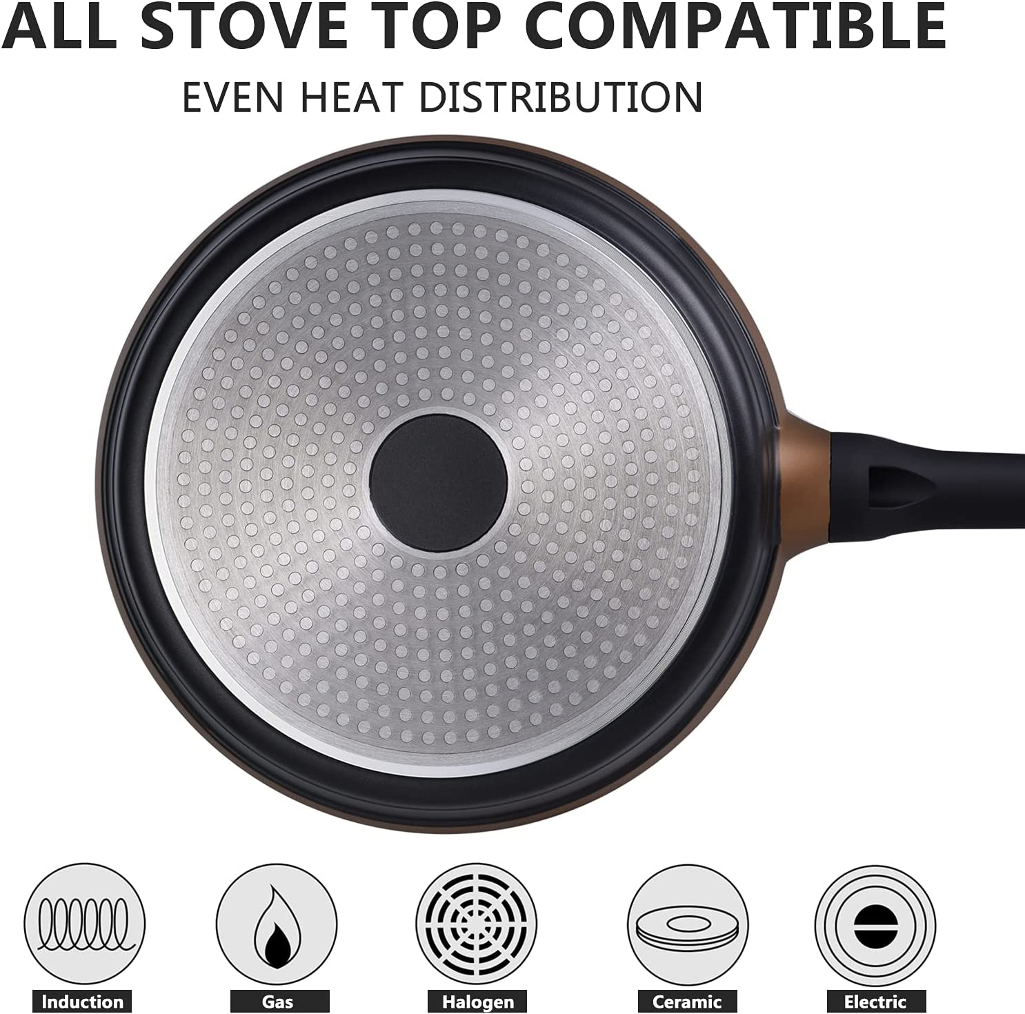Inkitchen 8 Inch Nonstick Frying Pan with Lid, Non Sticking Fry 8''