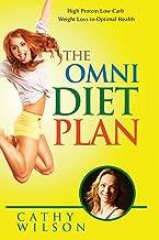 Best omnitrition diet meal plan Reviews