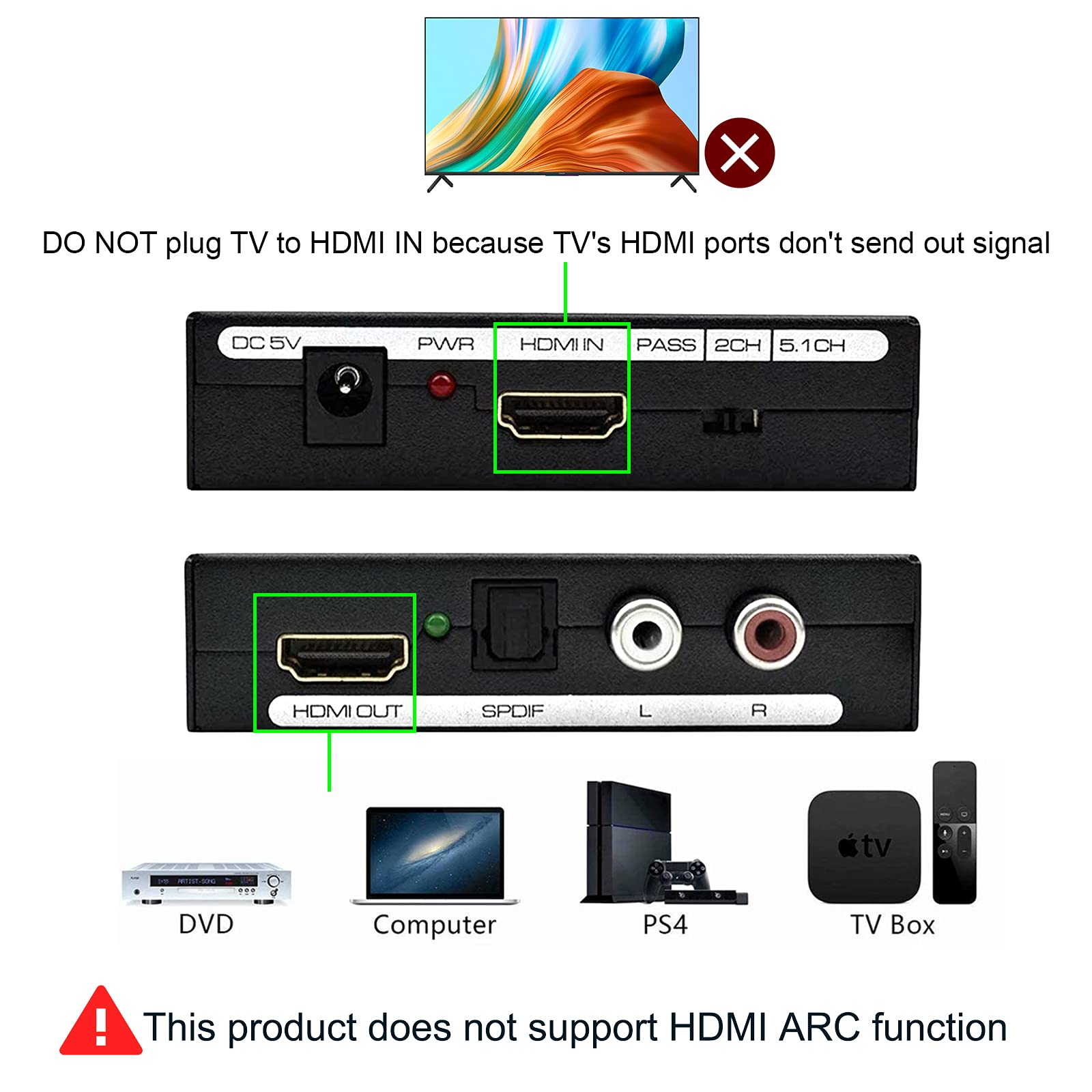 Musou HDMI Audio Extractor,HDMI to HDMI + Optical Toslink(SPDIF) + RCA(L/R) Stereo Analog Outputs Video Audio Splitter Converter Support 1080P,Black