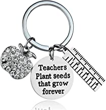 Apple Charm Amanda Blu Silver Two Tone A Teacher