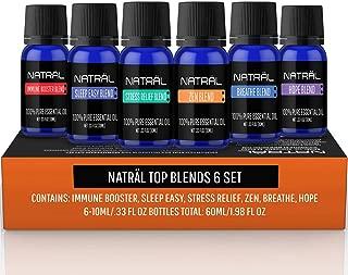 Best echinacea essential oil Reviews
