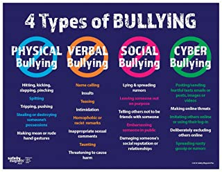 Bullying Posters for Schools - Anti Bullying Posters - Think Before You Post Poster - Kindness Poster for Classroom - Feelings Poster for Kids - Classroom Poster - 17 x 22 Inches