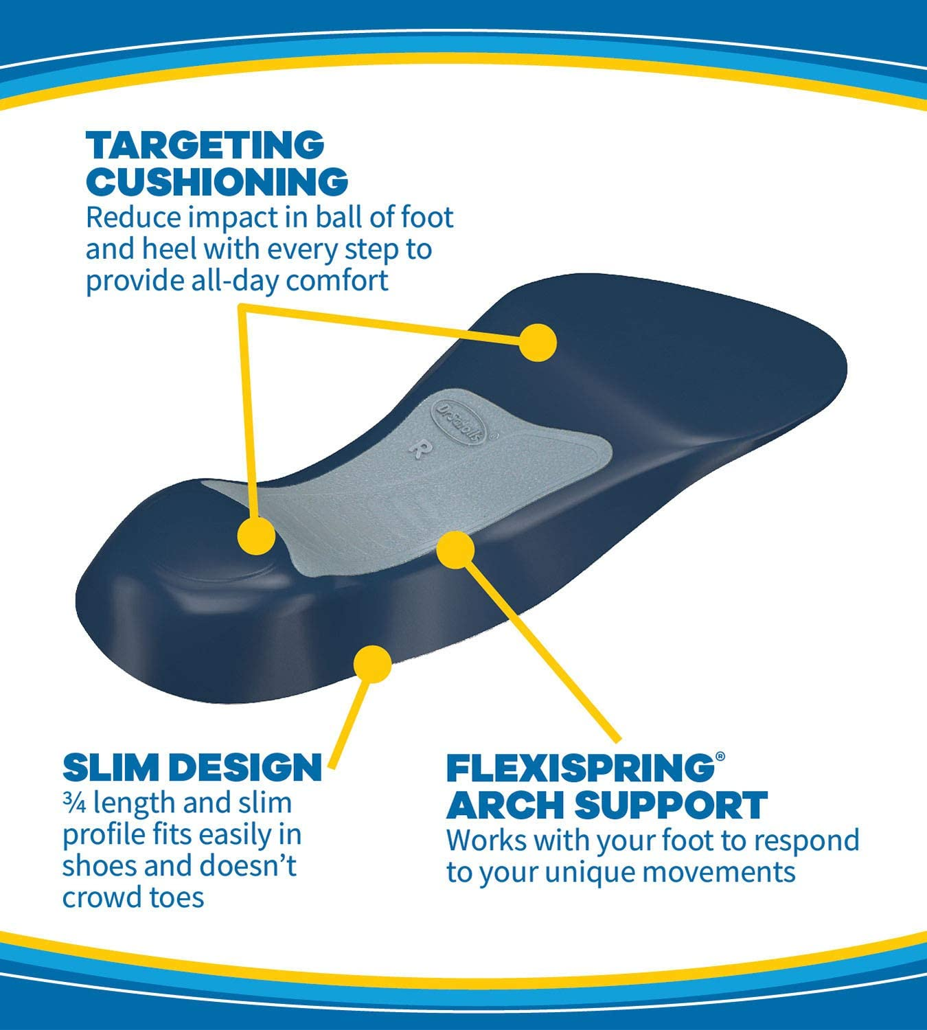 Dr. Scholl's TRI-COMFORT Insoles // Comfort for Heel, Arch and Ball of Foot with Targeted Cushioning and Arch Support (for Men's 8-12, also available Women's 6-10) : Health & Household
