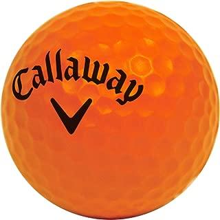 hollow plastic balls uk
